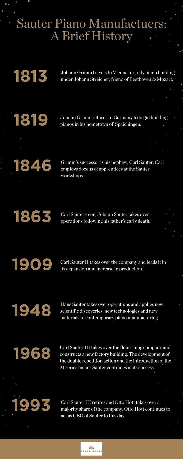 Sauter History#2